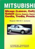 Купить руководство по ремонту Книга Mitsubishi Mirage (Lancer, Colt), Galant (Eterna, Sapporo, Sigma), Cordia, Tredia