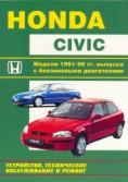 Купить руководство по ремонту Книга HONDA CIVIC
