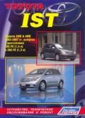 Купить руководство по ремонту Книга Toyota Ist / Scion xA