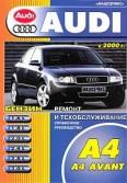 Купить руководство по ремонту Книга AUDI A4 / Avant c 2000г.