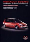 Купить руководство по ремонту Книга Renault Scenic (с 2003) Рем.Экспл.Цв.эл.сх.