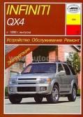 Купить руководство по ремонту Книга Infiniti QX4