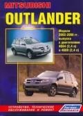 Купить руководство по ремонту Книга Mitsubishi Outlander