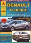 Купить руководство по ремонту Книга Renault Fluence (с 2009) Эксплуатация. Ремонт. ТО